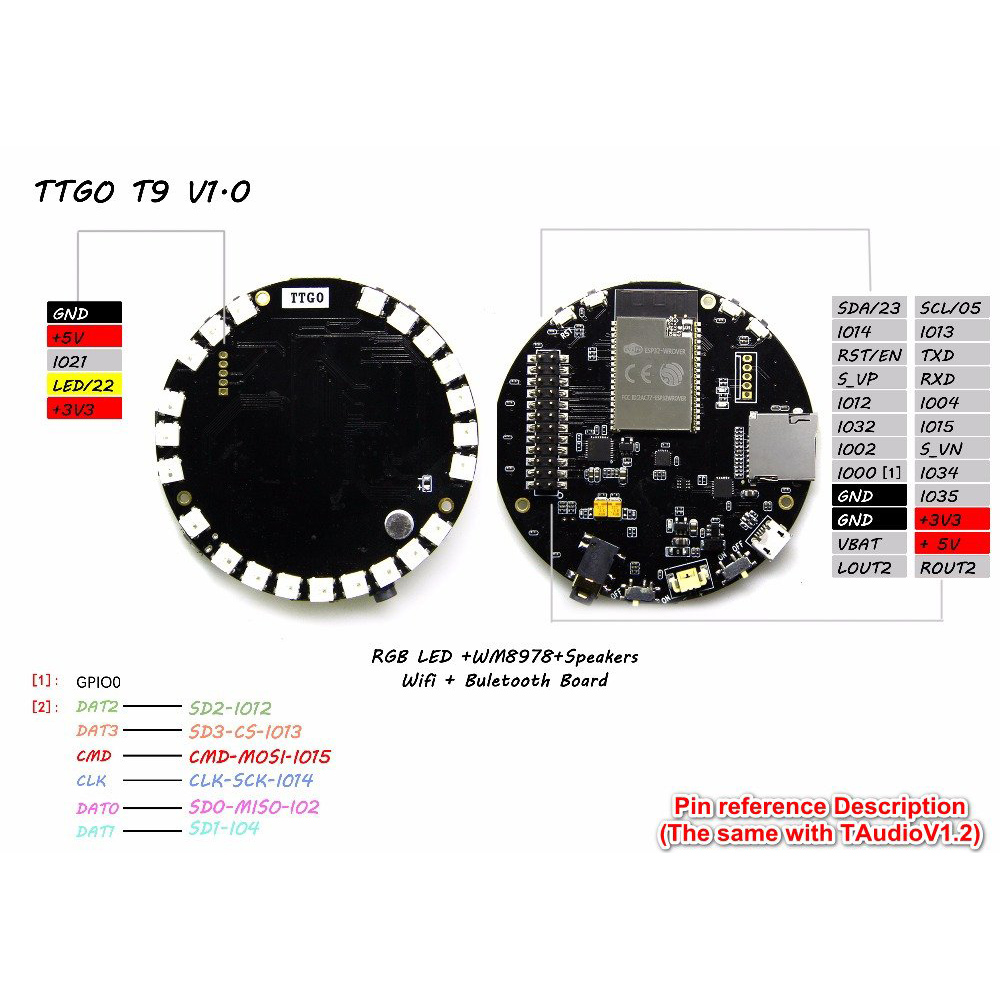 Image 2 - TAudio V1.2 ESP32 WROVER SDMPU9250 Gyro Compass 9 Axis Sensor WM8978-in Replacement Parts & Accessories from Consumer Electronics