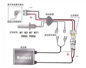 Image 5 - TPTOB 35W 55W kit alimentatore sottile HID lampadina allo Xeno 12V H1 H3 H7 H11 9005 9006 4300k 6000k 8000k lampada faro Xeno automatica