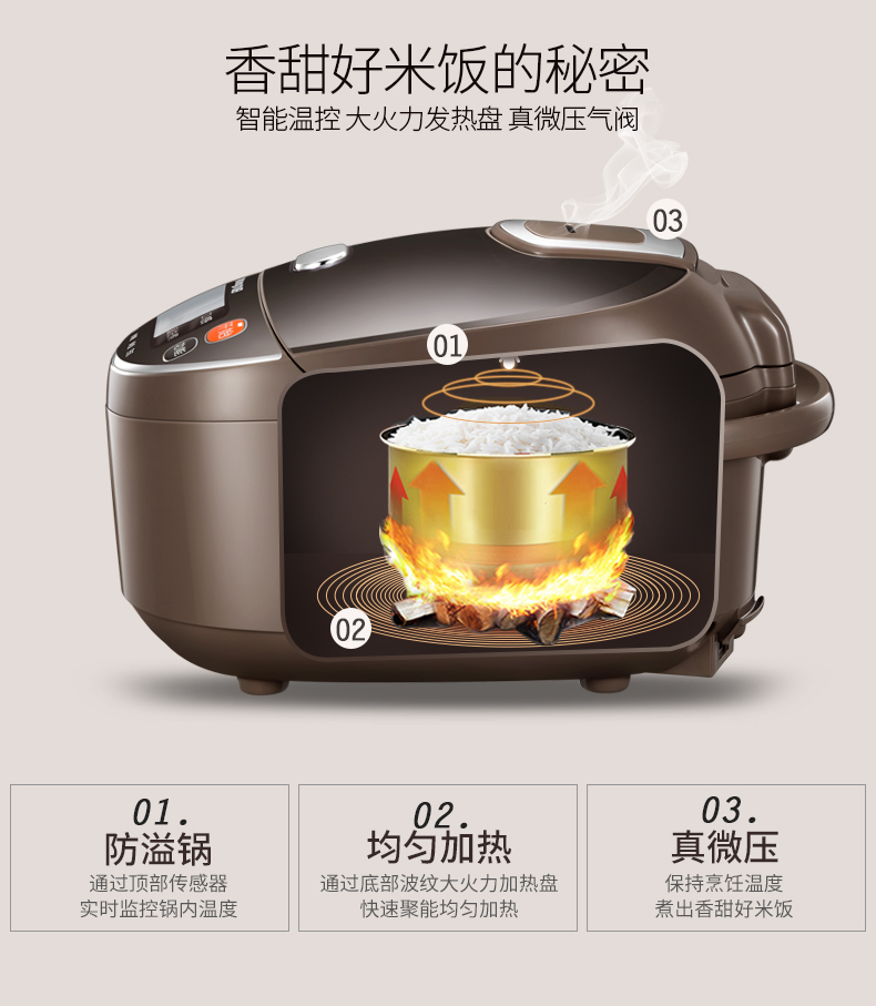 Rice Cooker Pot 5L Liter Household Large Capacity 2 Intelligent 3 Multi-function Automatic 4 People 5-6-8 People 15