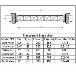 Image 3 - New! UPVC 1/2  3/4  1 1.25 1.5  2  High Efficiency Ozone Mixing Equipment Inline Ozone Static Mixer with Optional PVDF Venturi