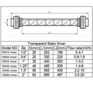 Image 3 - 新! Upvc 1/2 3/4 1 1.25 1.5 2 高効率オゾン混合装置インラインオゾンスタティックミキサーオプション pvdf ベンチュリ