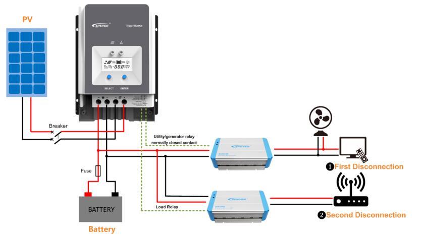 Epever mppt 100a controlador de carga solar