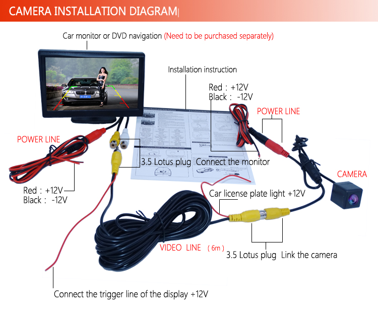 HD CCD Автомобильная камера заднего вида монитор заднего вида парковочная камера для Nissan March Renault Logan& Renault Sandero помощник по парковке