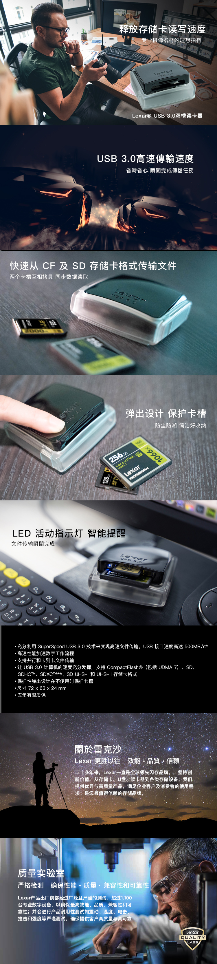 Professional USB 3.0 Dual Slot Reader