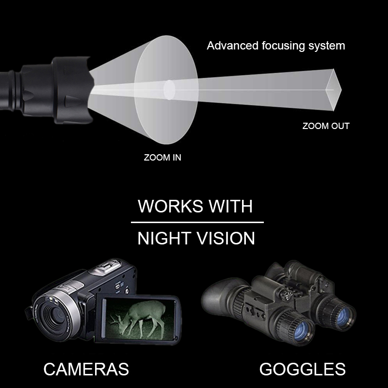 LEVOU Lâmpada de Radiação Infravermelha de Visão Noturna luz Da Tocha