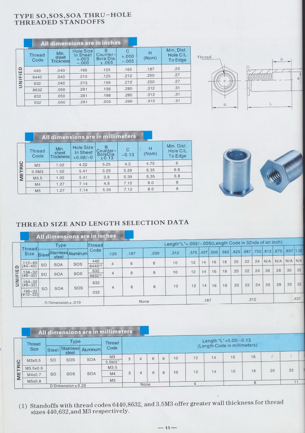 SOS-M4-16, резьбовые стойки, нержавеющая сталь, природа, PEM стандарт, сделано в Китае