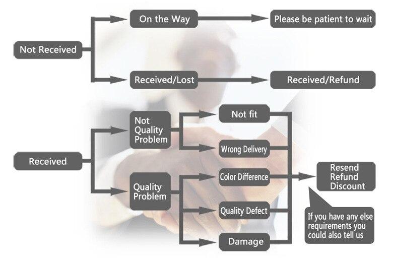 Face lift cuidados faciais radiofrequência eletroporação mesotherapy