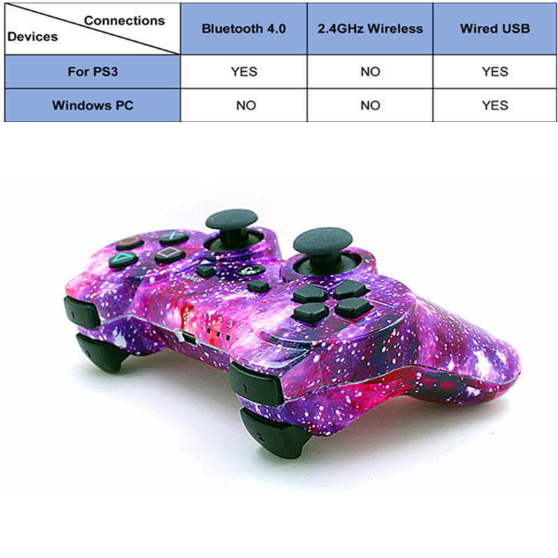 Image 3 - Compatible Ps3 Gamepad Bluetooth Controller Joystick Vibrator SIXAXIS Compatible Playstation 3 Wireless Gamepad ps3-in Gamepads from Consumer Electronics
