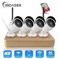 WOASER HD 48V 1080P HDMI P2P 4CH POE NVR Surveillance System Video Output 1 0 2MP