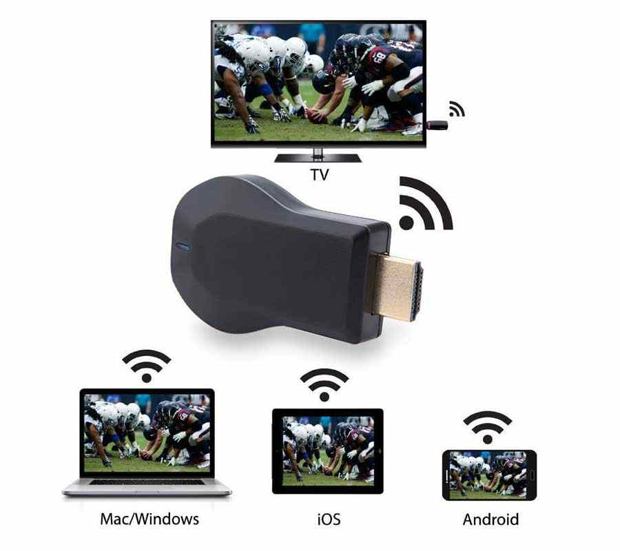 Anycast AM8258b Miracast HDMI Dongle Tv stick WiFi Display Receiver ezcast  M2 plus Media Streamer dongle WiFI adapter