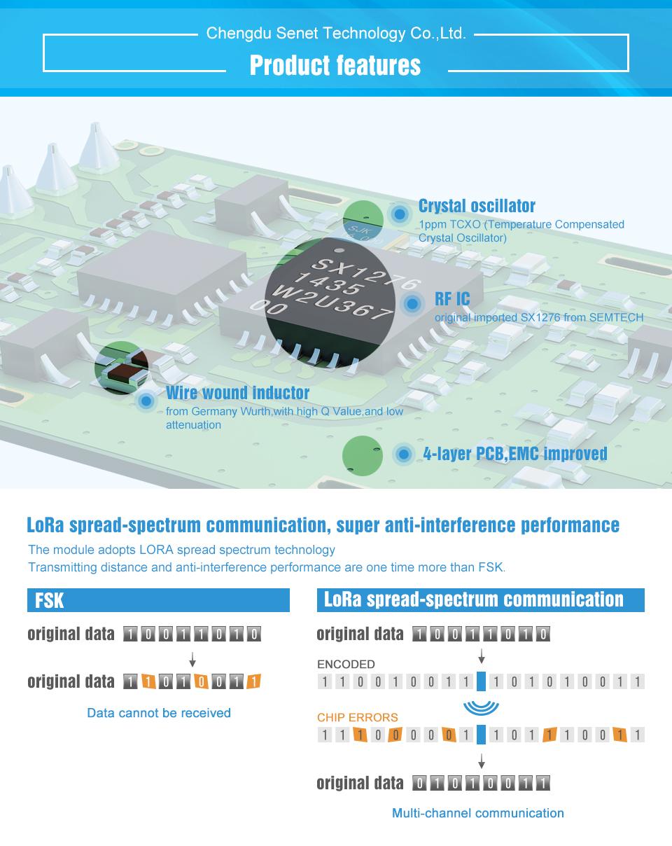 E45-TTL-100 SX1276 868MHz LoRa Module (2)