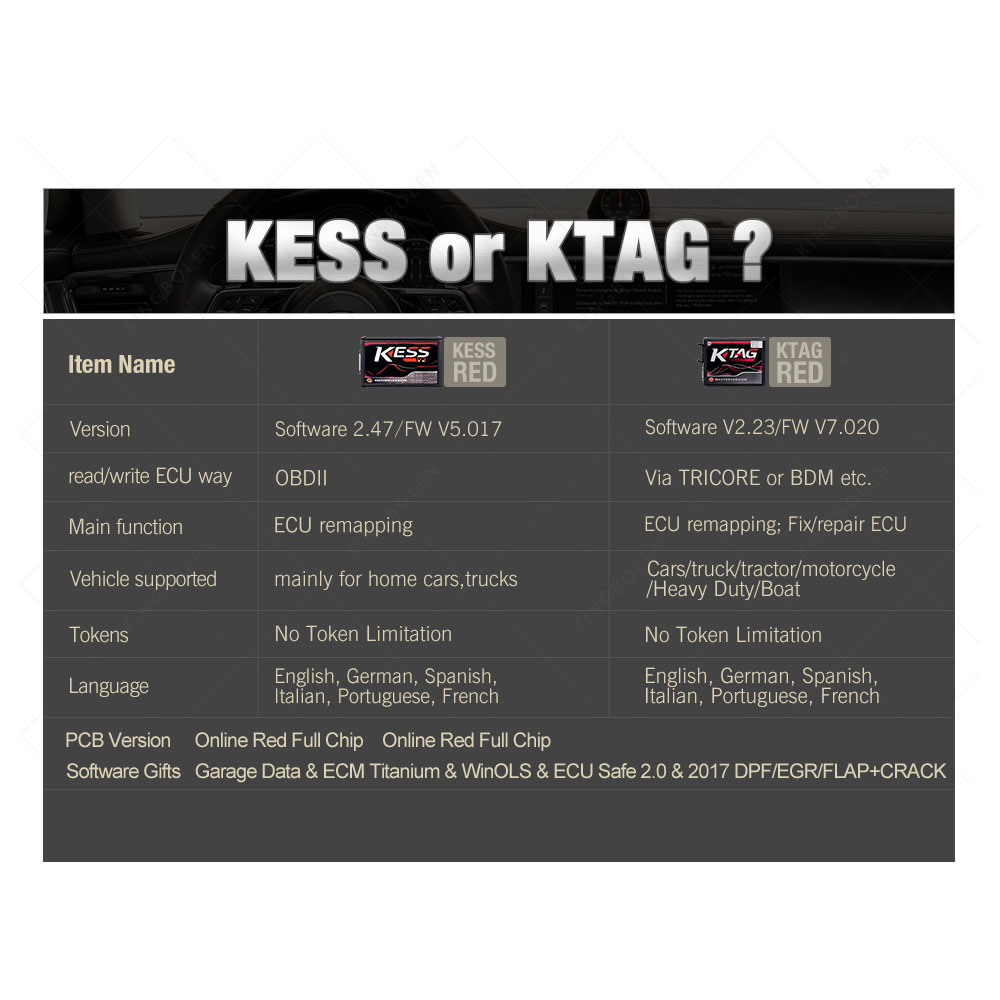 Precio United K-TAG V2.47