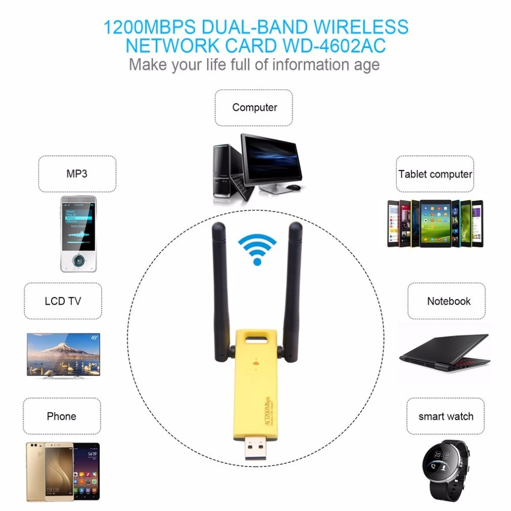 Image 4 - Wireless Wifi Adapter 1200mbps Dual Band 5Ghz 2.4Ghz Adapter 802.11ac RTL8812BU Chipset Aerial Dongle Mini USB Network Card PC-in Network Cards from Computer & Office