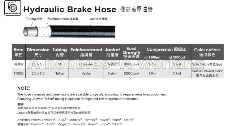MTB Hydraulic Disc Bike Disc Brake hose suit fluid oil cable housing hose For SHIMANO AVID HAYES HOPE MAGURA Bike Part-in Bicycle Brake from Sports ...  sc 1 st  AliExpress.com & MTB Hydraulic Disc Bike Disc Brake hose suit fluid oil cable housing ...