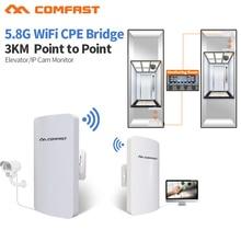 Antena Outdoor WIFI CPE