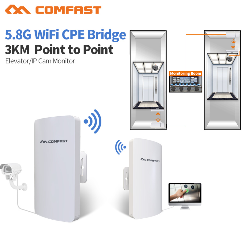 2pc 3KM 2018 Comfast 300Mbps 5,8Ghz zunanja dostopna točka 11dBi - Mrežna strojna oprema