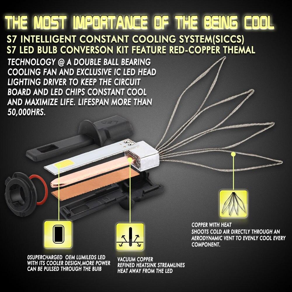 H7 Универсальный светодиодный фонарь сборка осветительного оборудования автомобильные аксессуары светодиодный фар супер яркий автомобильный Стайлинг для передней фары автомобиля