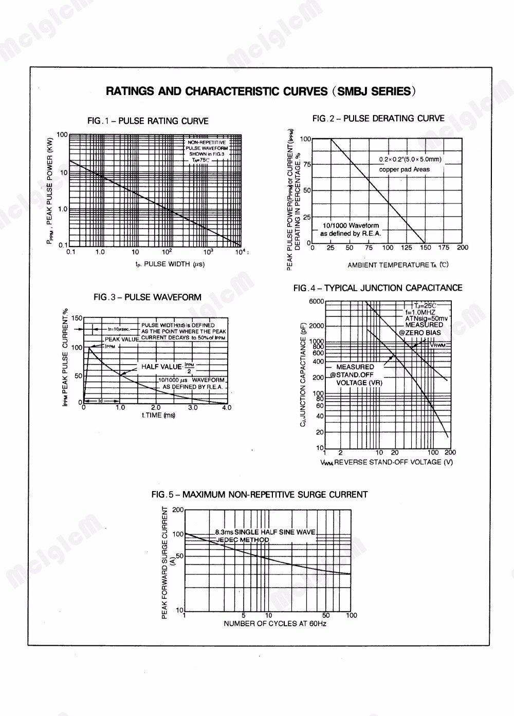 Mcigicm 20pcs 600w Smb Do 214aa Smd Tvs Diode Smbj180ca Smbj190ca Fog Light Relay Wiring Diagram R5 Super 5 Smbj 1 2 3 4