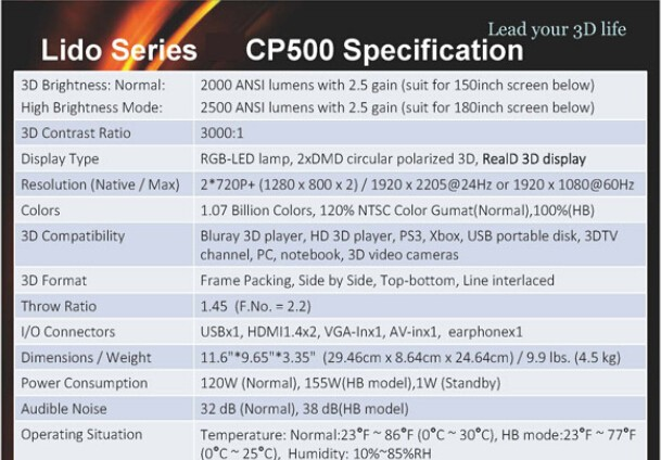 LCCP500