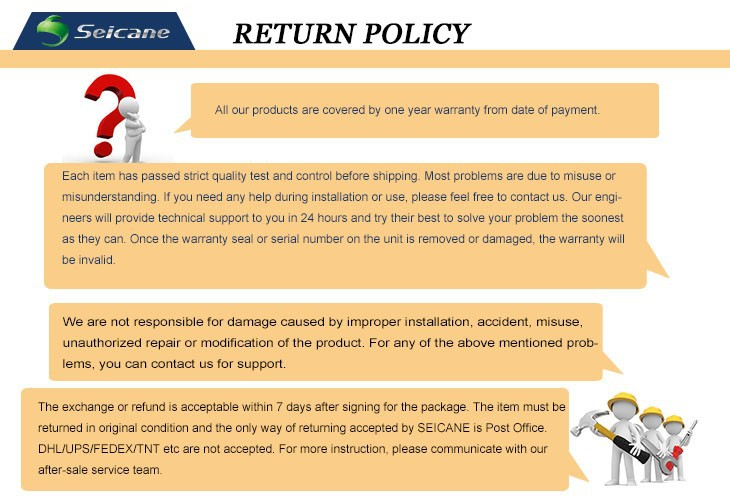 2Return Policy