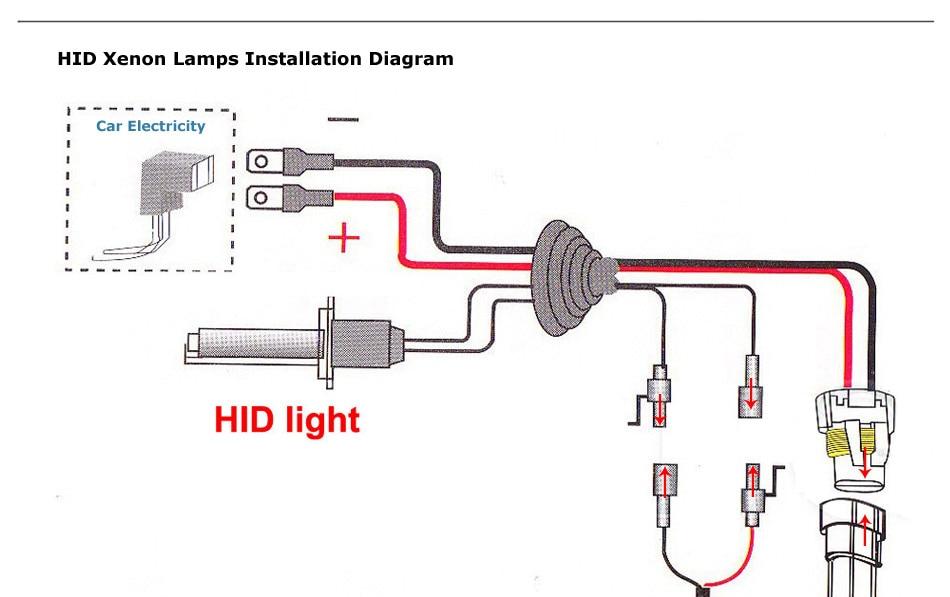 Hot 12 V 35 Watt 55 Watt 75 Watt 100 Watt H7 Auto HID Xenon ...