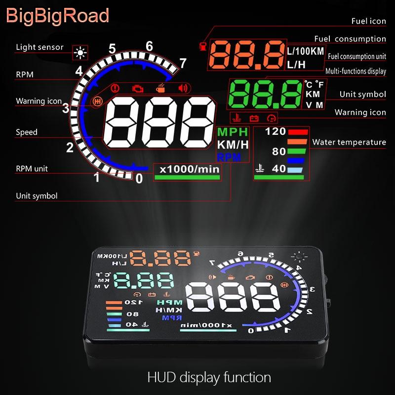 BigBigRoad pour Alfa Romeo 147 156 159 Guilia MiTo GT Giulietta voiture OBD2 II ordinateur pare-brise projecteur HUD affichage tête haute