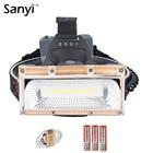 Sanyi LED Headlight ...