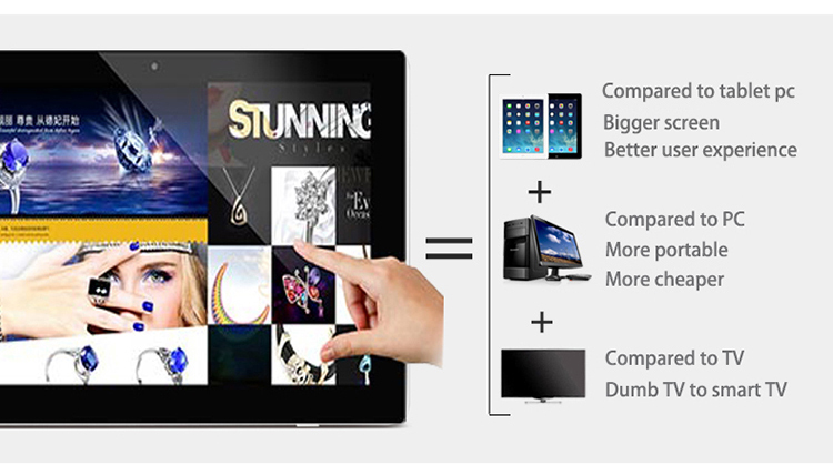 21.5 Inch Android Smart Advertising Player With Touch (nurse Station, Sterling Ranch Demo Screen, POS System, KIOSK, Airport)