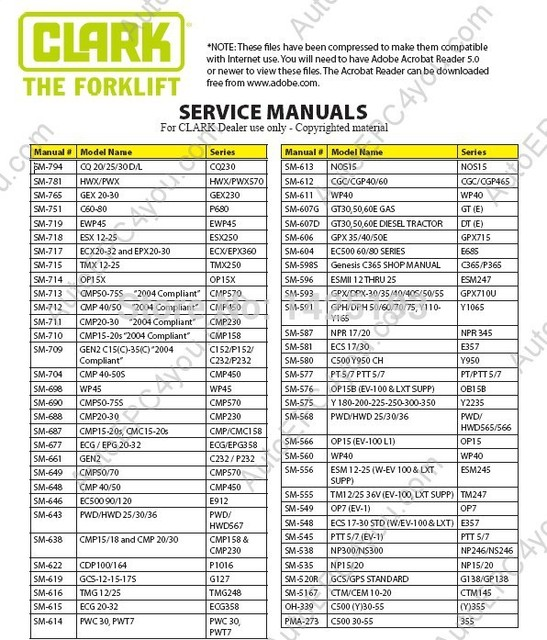 clark service manual 2014 in software from automobiles motorcycles rh aliexpress com Clark Forklift Repair Clark Forklift Repair