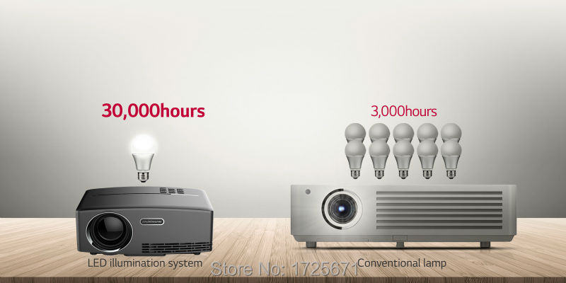 Vivibright GP80 Mini projector (14)