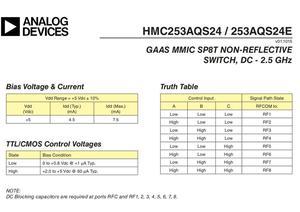 Image 4 - HMC253 DC 2.5 GHz RF de un solo polo interruptor de ocho tiros RF interruptor de antena selección de canal