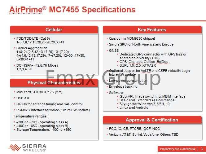 Sierra Wireless MC7455 FDD/TDD LTE 4G CAT6 GNSS USB 3 0 MBIM
