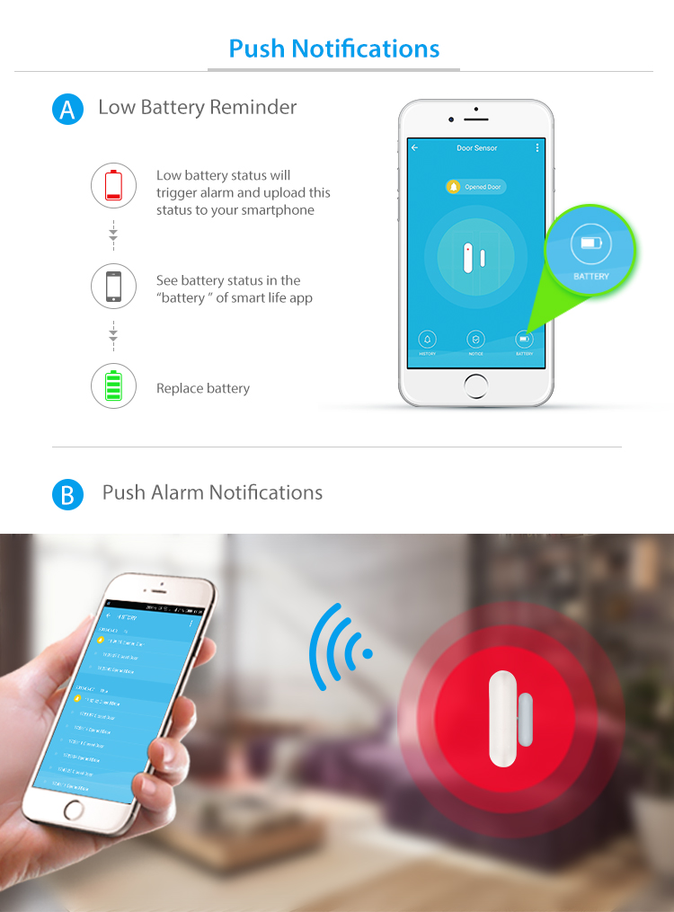 TUYA Smart Home Video Alarm Kit Concluding 720P Cameras 3 sensors 1 Siren Alarm All Support Wifi with SmartLife TUYA Smart APP_F12