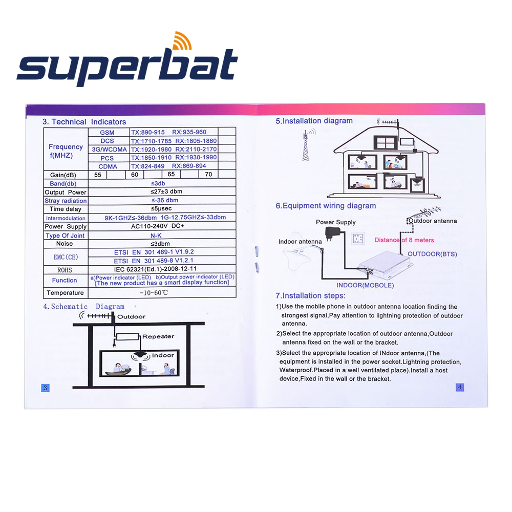 Superbat Gsm 3g Cdma Antenna Aerial 850mhz For Att Verizon Mobile Wireless Wiring Diagram A 6