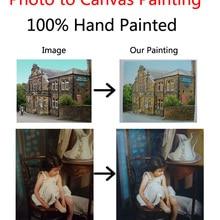 Ручная роспись высокое качество Портрет маслом на заказ художественное оформление фото на холсте превратите ваше изображение в живопись персонализированный подарок