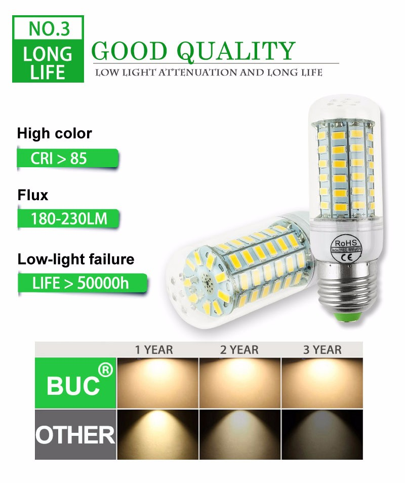 ECO CAT 2017 Full NEW LED lamp E27 E14 69leds 72leds 106leds SMD 5730 Corn Bulb 220V lamparas led Chandelier LED Spotlight 4