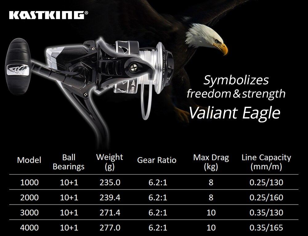 Valiant Eagle 1000x767