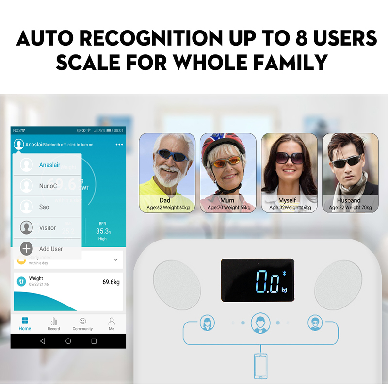 Bluetooth-Scales Scale-Body Weight Water-Muscle Digital Body-Fat Smart Mass-Bmi Backlit-Display