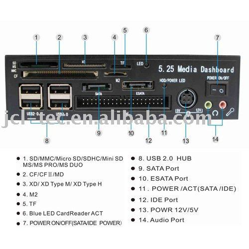 "10pcs/lot5.25"" PC Chassis Front Panel IDE/SAT HDD Plug and Play Card Reader/4*USB/IDE/SATA/eSATA/2*3.5mm Audio/IDE,SATA HDD powe"