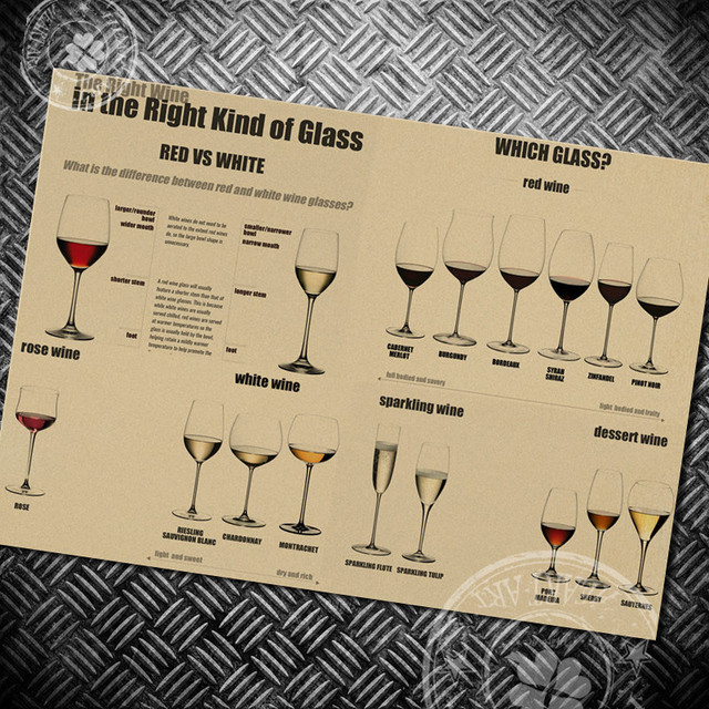 Vintage Kraft Paper Poster Right kind of Glass Wine Wall Art Crafts ...