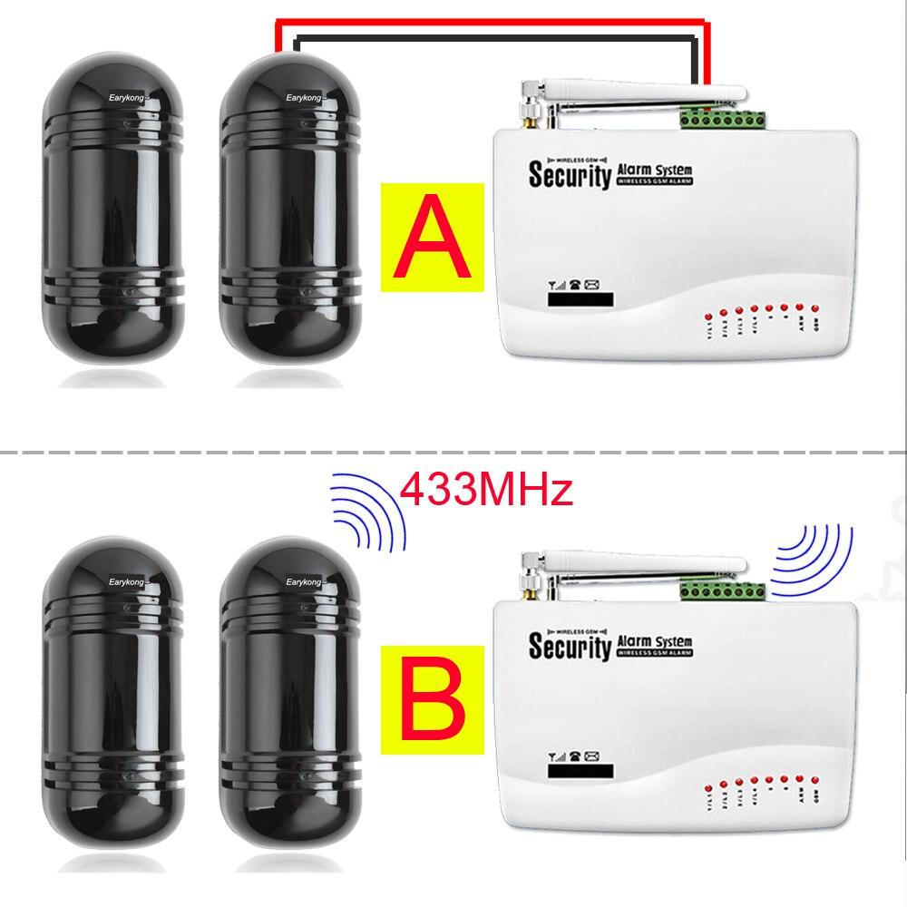 Wireless Security Beams Outdoor