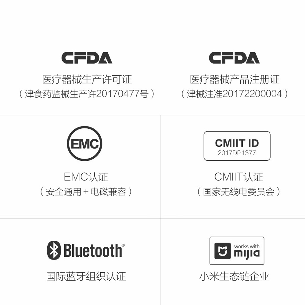 Big Offer #97af Xiaomi Miaomiaoce Digital Baby Smart