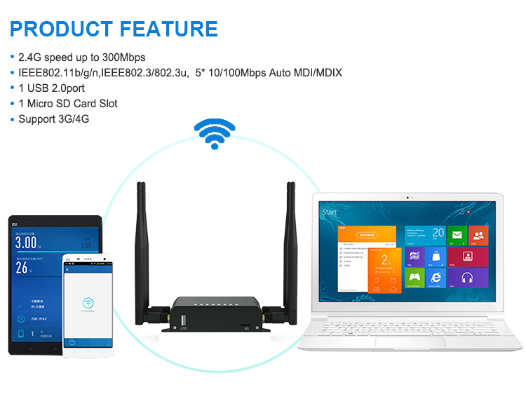 Wireless wifi 4g lte router 02