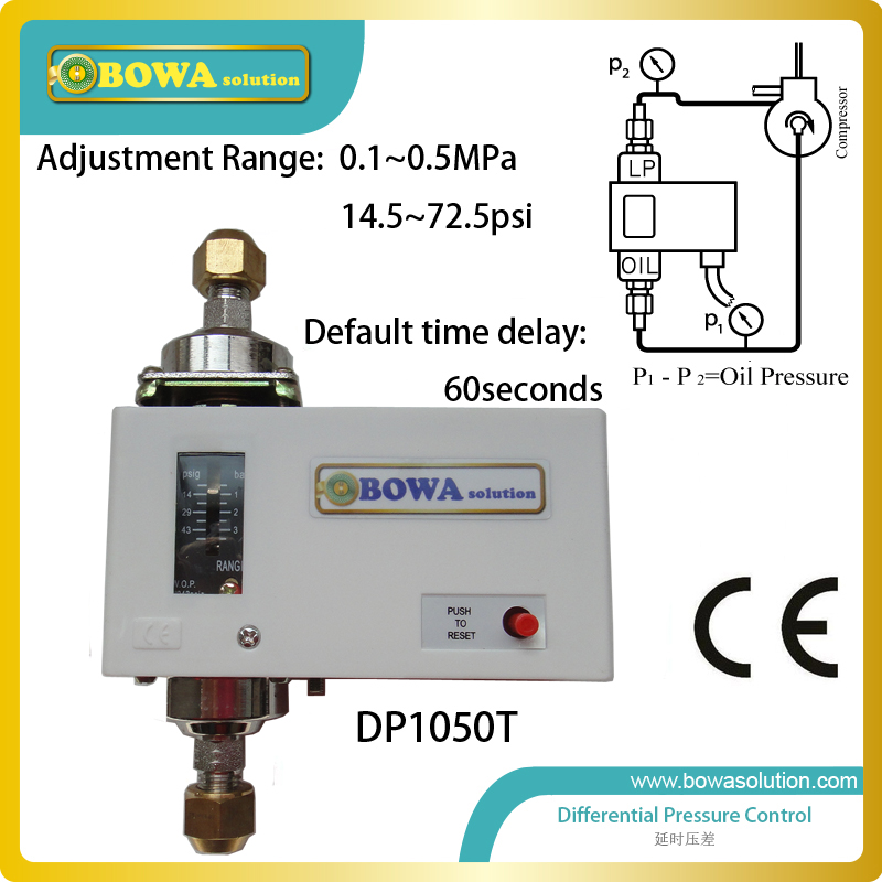 Differential Pressure switch lube oil failure cutout for refrigeration compressors to prove pump operation replace Danfoss MP55