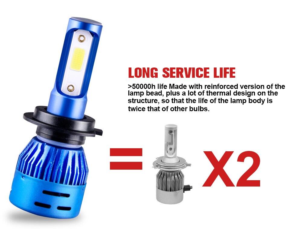 Foxcncar LED ampoule Feu de brouillard H7 H1 H11 9005 9006 fog light auto lamp 4300K COB Chip faro moto Fendinebbia hb3 hb4 12V  (5)