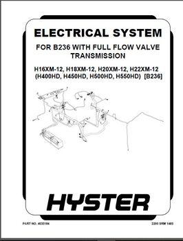 Manuales de Reparación de Hyster 2019 USA para todos los modos