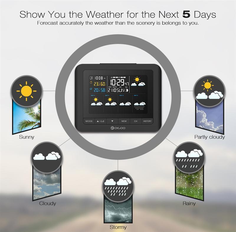 станция погоды; станция погоды; метеорологическая станция; беспроводная погодная;