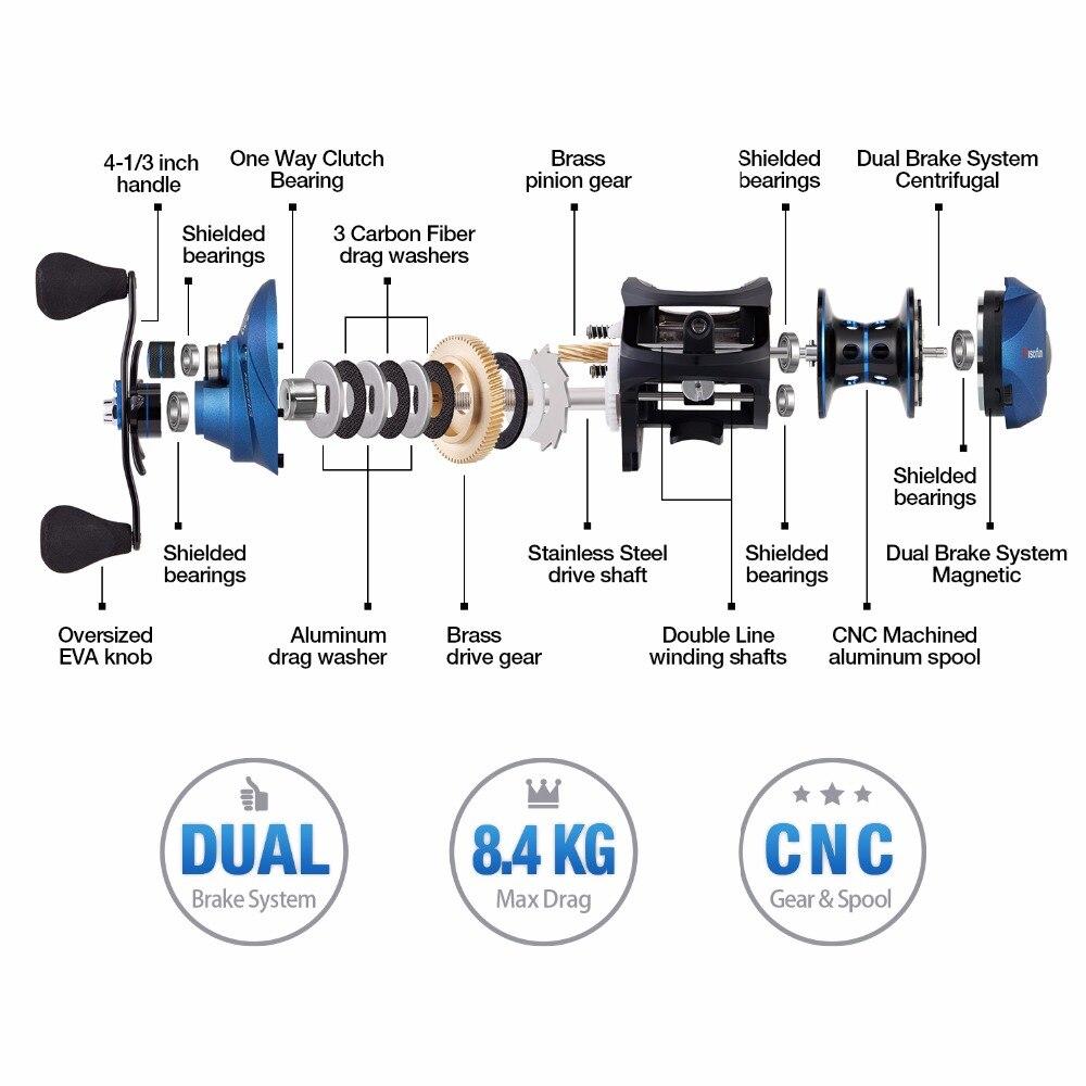 Piscifun Perseus moulinet de pêche 8.4 KG Max frein magnétique + frein centrifuge 6 roulements léger pêche Graphite Baitcasting moulinet - 6