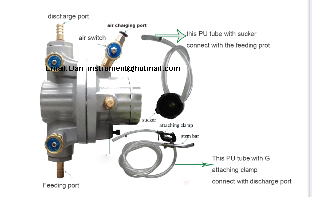 Pneumatic Single Diaphragm Pump BML-5 pneumatic single diaphragm pump bml 5