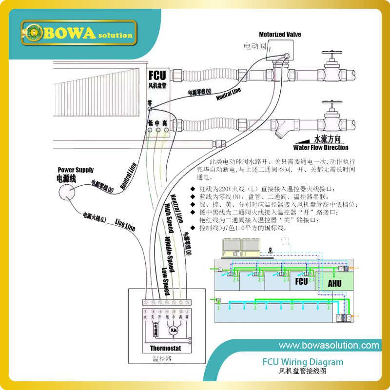 Fcu Control Wiring Diagram - All Diagram Schematics
